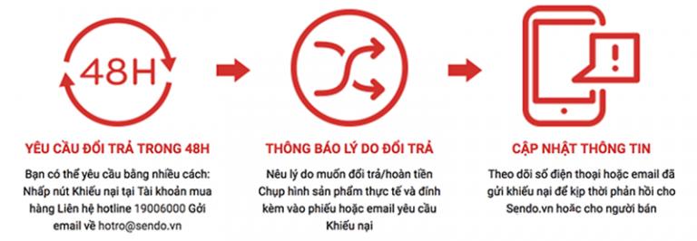 Quy trình đổi trả hàng trên Sendo.vn
