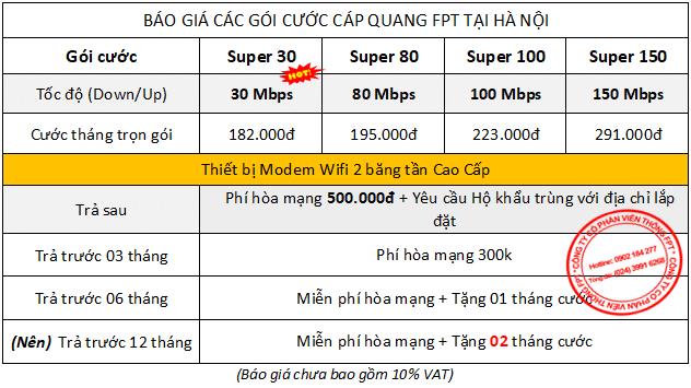 Bảng giá internet FPT – nguồn fpttelecom.com